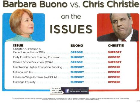 Buono vs Christie on the Issues